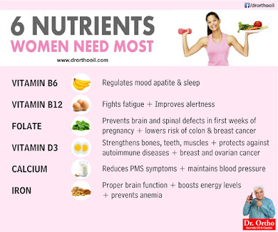 Nutrients Women Need Most