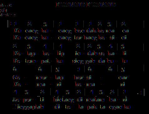 Not Angka Lagu Kunang-Kunang