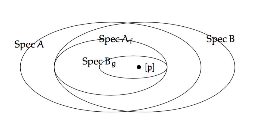 Mathematical Baby Steps : Affine Communication Lemma