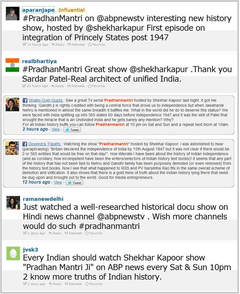 RK: #Pradhanmantri rules Social Media - an ABP News initiative