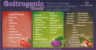 goitrogen-www.healthnote25.com