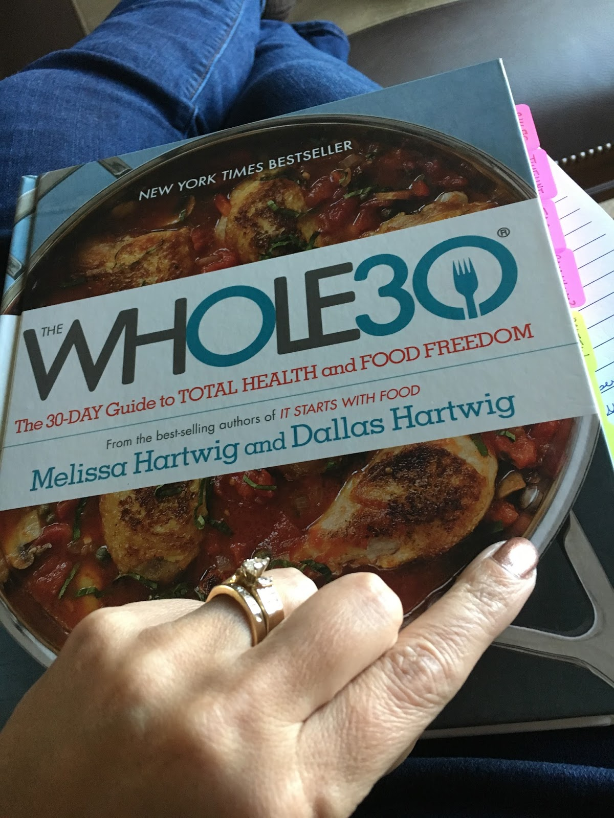 My Whole 30 Experience in November 2016