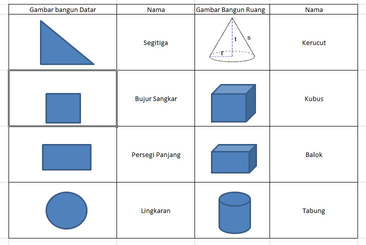 Hasil gambar untuk bidang datar