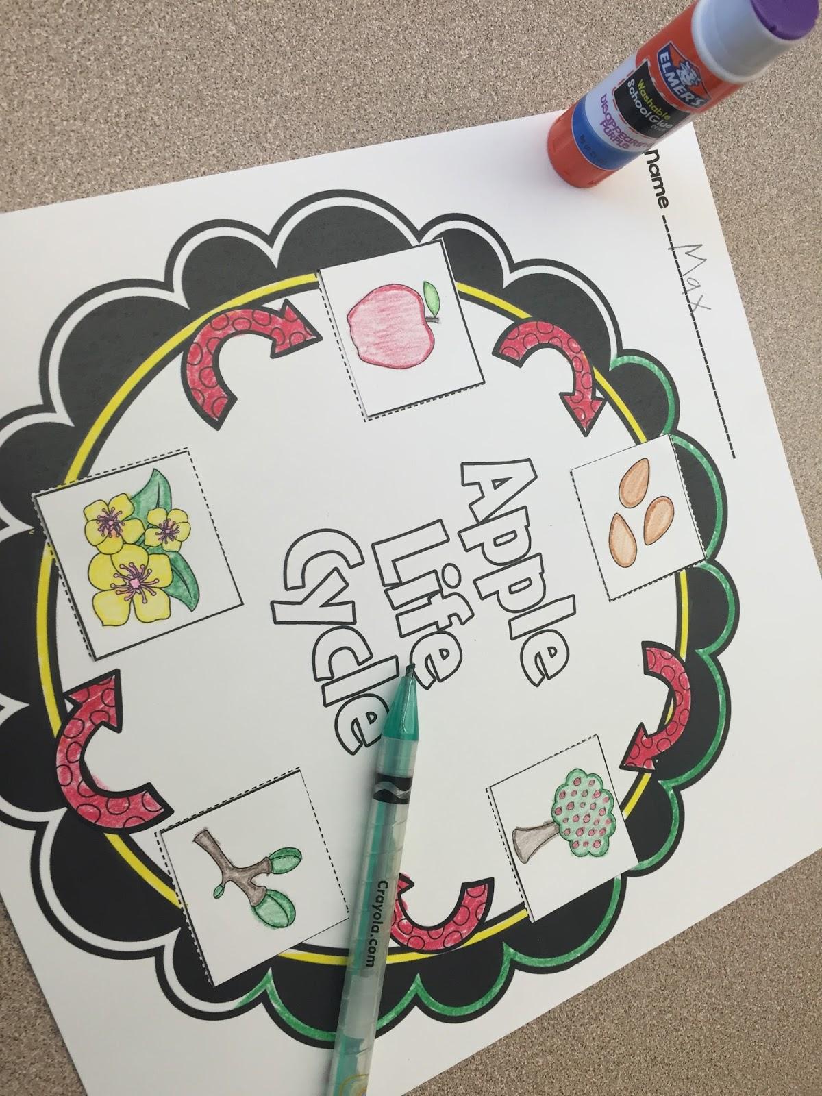Lory S 2nd Grade Skills Johnny Appleseed Fun
