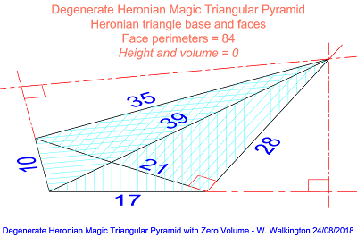 This is a 3D view of a degenerate Heronian Magic Triangular Pyramid with zero volume.