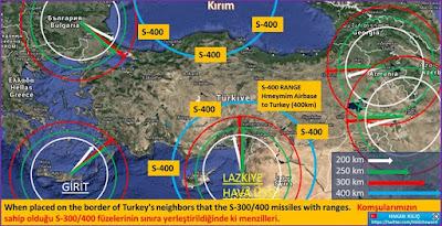 Ουάσιγκτον: Η Τουρκία με την αγορά ρωσικών πυραύλων S-400 θα αντιμετωπίσει «βαριές» οικονομικές και στρατιωτικές κυρώσεις!