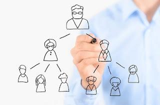 Understanding Regarding the Multi Level Marketing