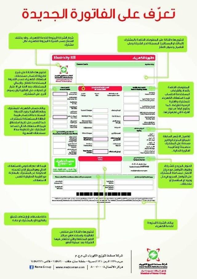 تعرف على تفاصيل فاتورة استهلاك الكهرباء الجديدة سلطنة عمان