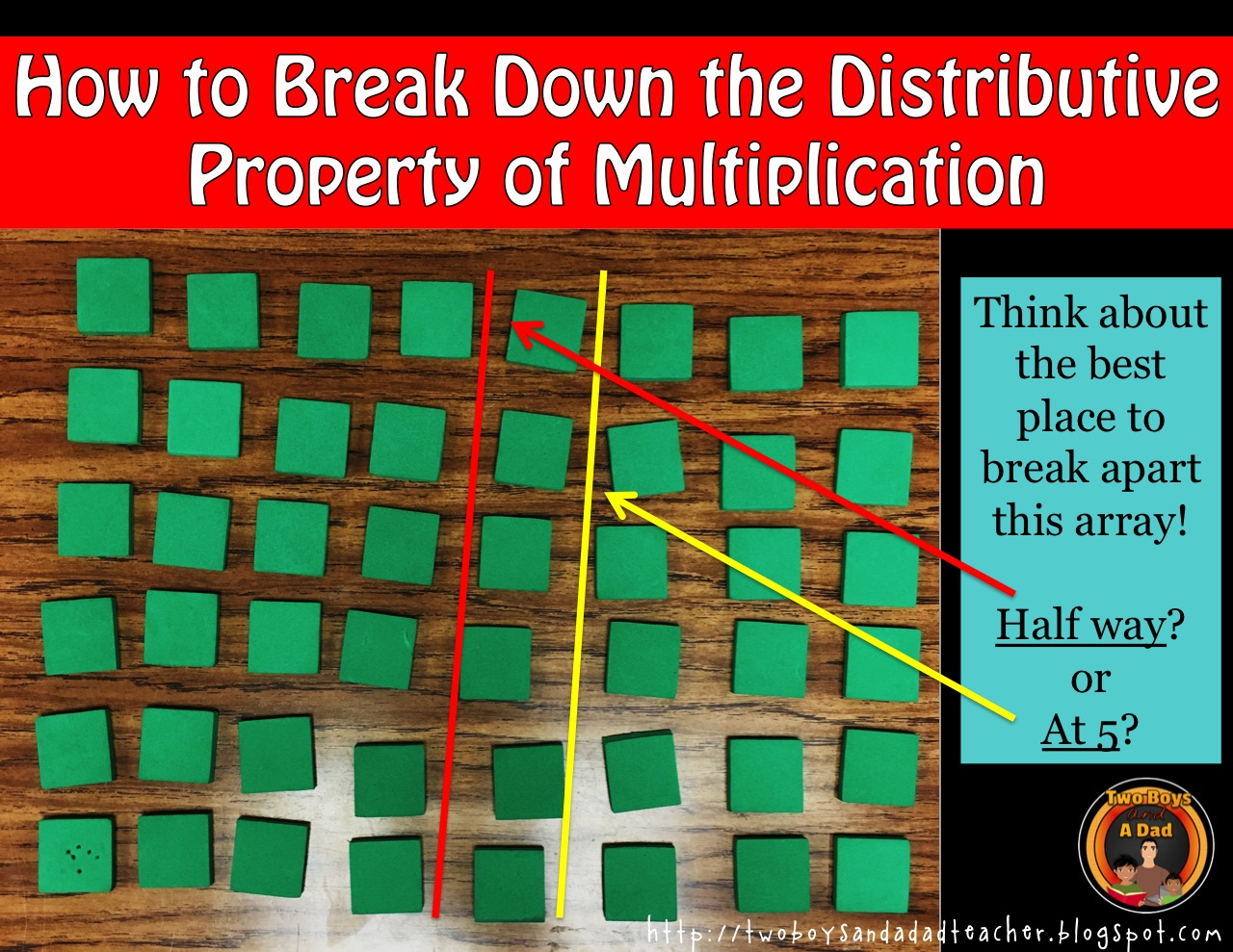 break apart the Distributive Property of Multiplication