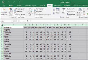 Come prelevare i dati da un sito internet per importarli in Excel