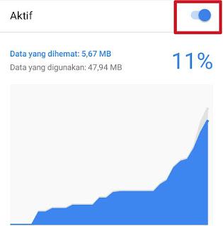cara menghemat data di chrome android
