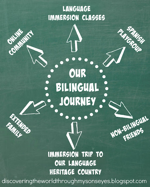 bilingual-spanish