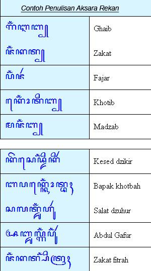 Contoh Aksara Murda Yaiku Download Gambar Online