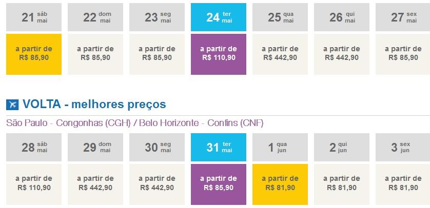 São Paulo Belo Horizonte