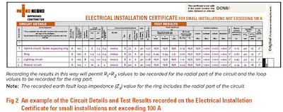 example circuit details and test result electrical installation certificate