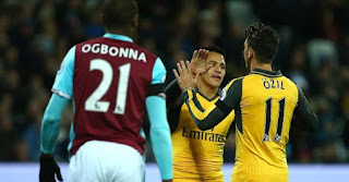 West Ham vs  Arsenal  Live Stream online Today 13 -12- 2017 England Premier League