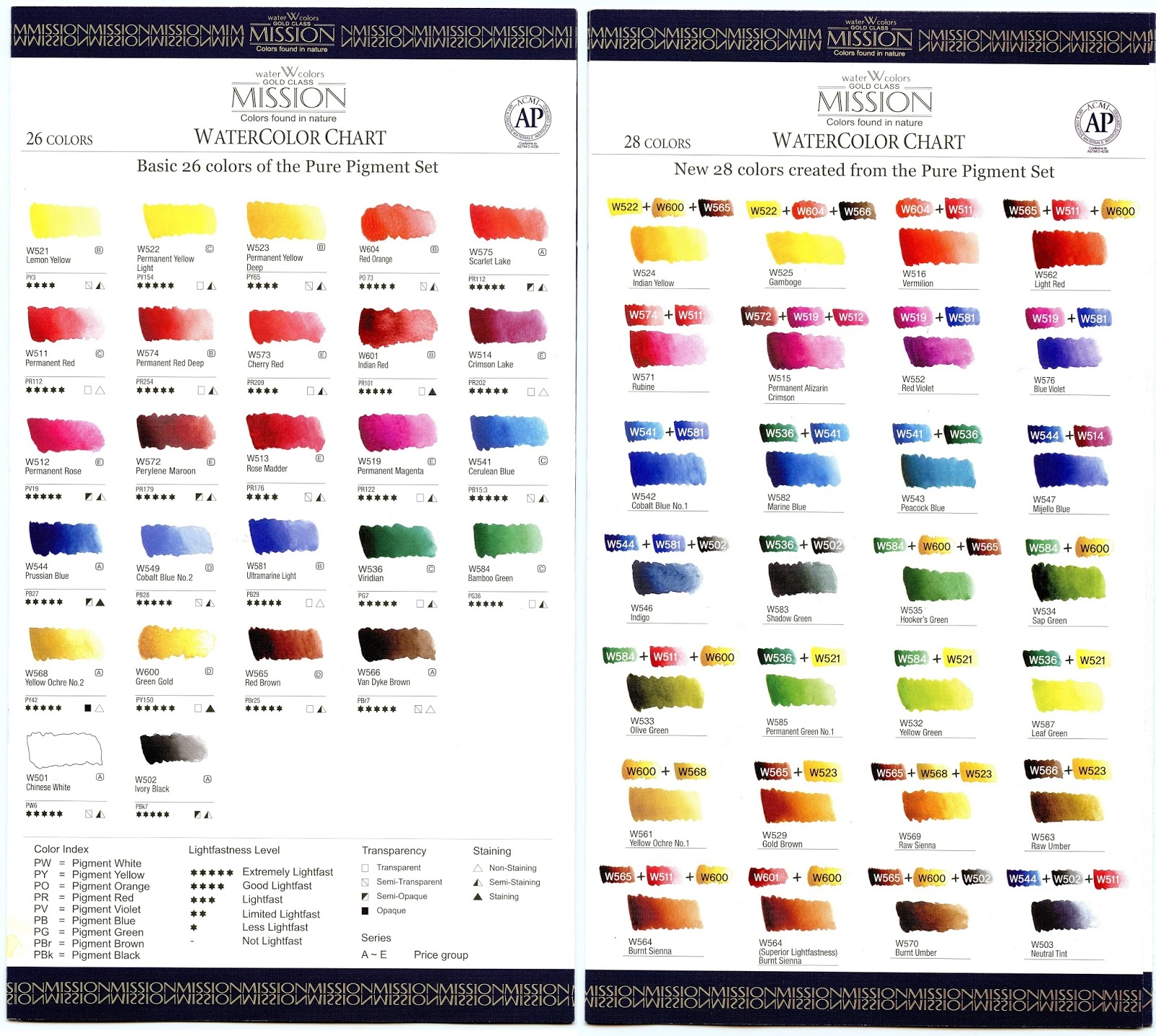 Review mission gold pure pigment watercolor set mijello unfortunately it doesnt give a very accurate idea of how much of each color you need still knowing the colors is the important part nvjuhfo Image collections