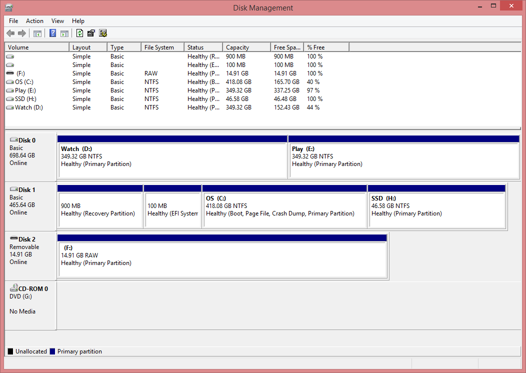 Recovering unallocated space on a USB pen drive