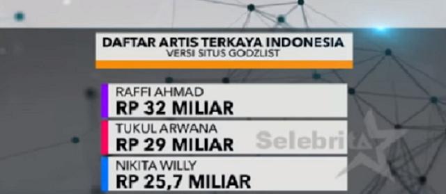 Mengutip Perjuangan Hidup Raffi Ahmad, Dulu Cuma Dibayar 500 Ribu Kini Jadi Artis Terkaya
