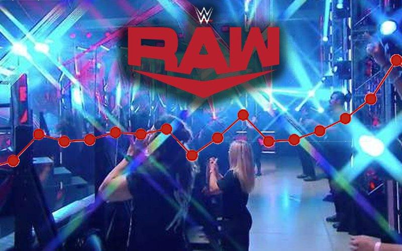 Astro do NXT debutando hoje no RAW?
