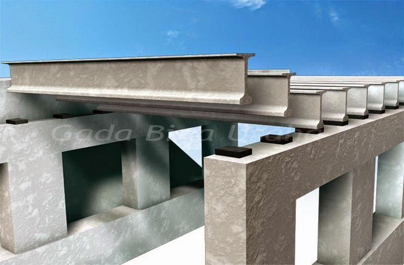 Karet Jembatan Elastomer Karet Jembatan Karet Pondasi