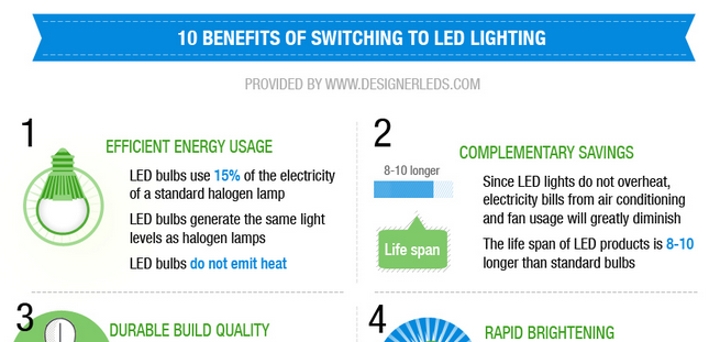 10 Benefits of LED Lighting {Infographic} | Why We Love Green