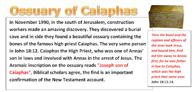 The Ossuary of Caiaphas.