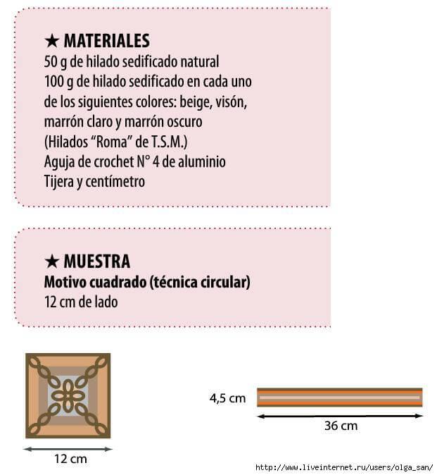 materiales y muestras de la cartera crochet