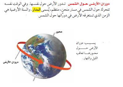 علوم ف2 الأرض والنظام الشمسي