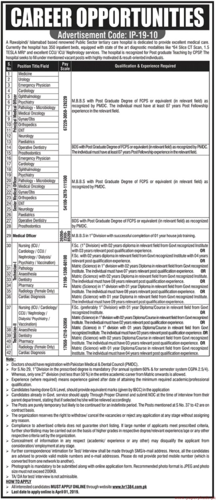 Tertiary Care Hospital Jobs 2019 Latest