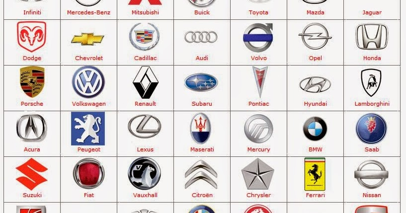 Car Logos With Names 2017 18 Car Logos