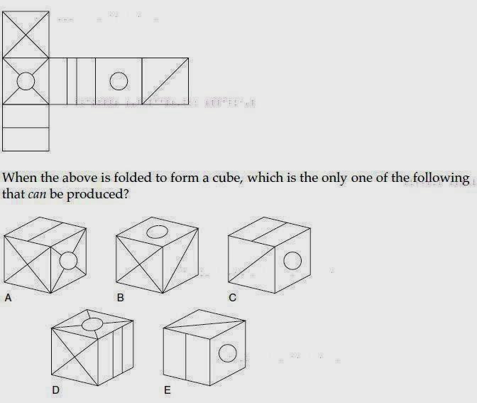 عندما يتم طي الشكل الذي بالاعلى ليشكل مكعب ما هو الشكل الوحيد من بين هذه الاشكال الخمسة سيكون المكعب ؟؟