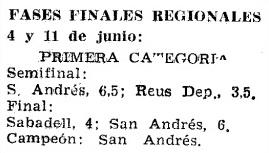 Recorte del Mundo Deportivo, 16 de junio de 1961