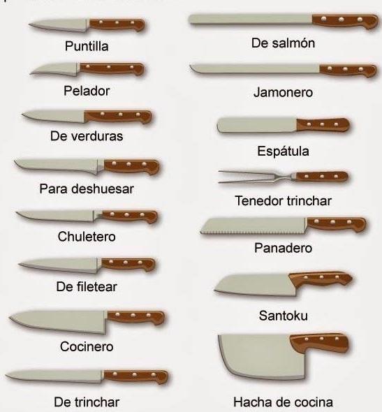 Apuntes profesionales de carlos alberto santostefano for Orden de los cubiertos en la mesa