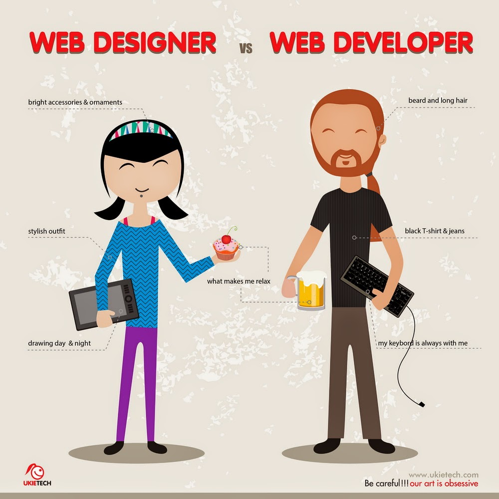Web Designer vs Web Developer