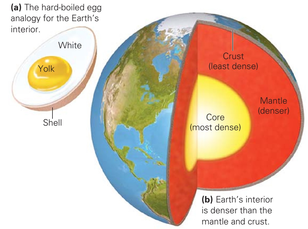 These four oceans make up about 70 percent of the planet. Learning Geology Introducing The Earth S Interior