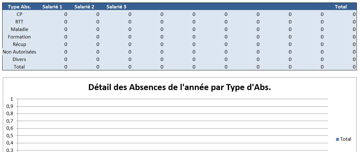 Excel - Planning Absences - Suivi des Absences