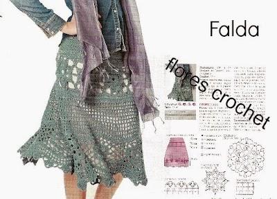 Falda de flores primavera patron de crochet