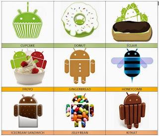 Jenis-Jenis Android Yang Telah Dirilis Oleh Google