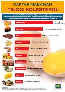 Pantangan Makanan untuk Penderita Jantung Berdebar dan Solusinya