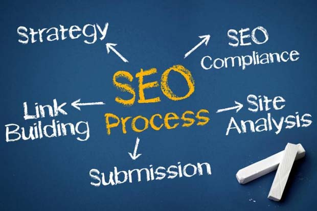 Anticipates Ordinary Barriers for Local SEO