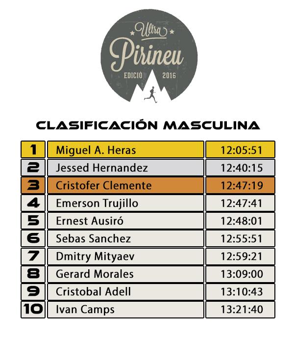Clasificación Ultra Pirineu 2016