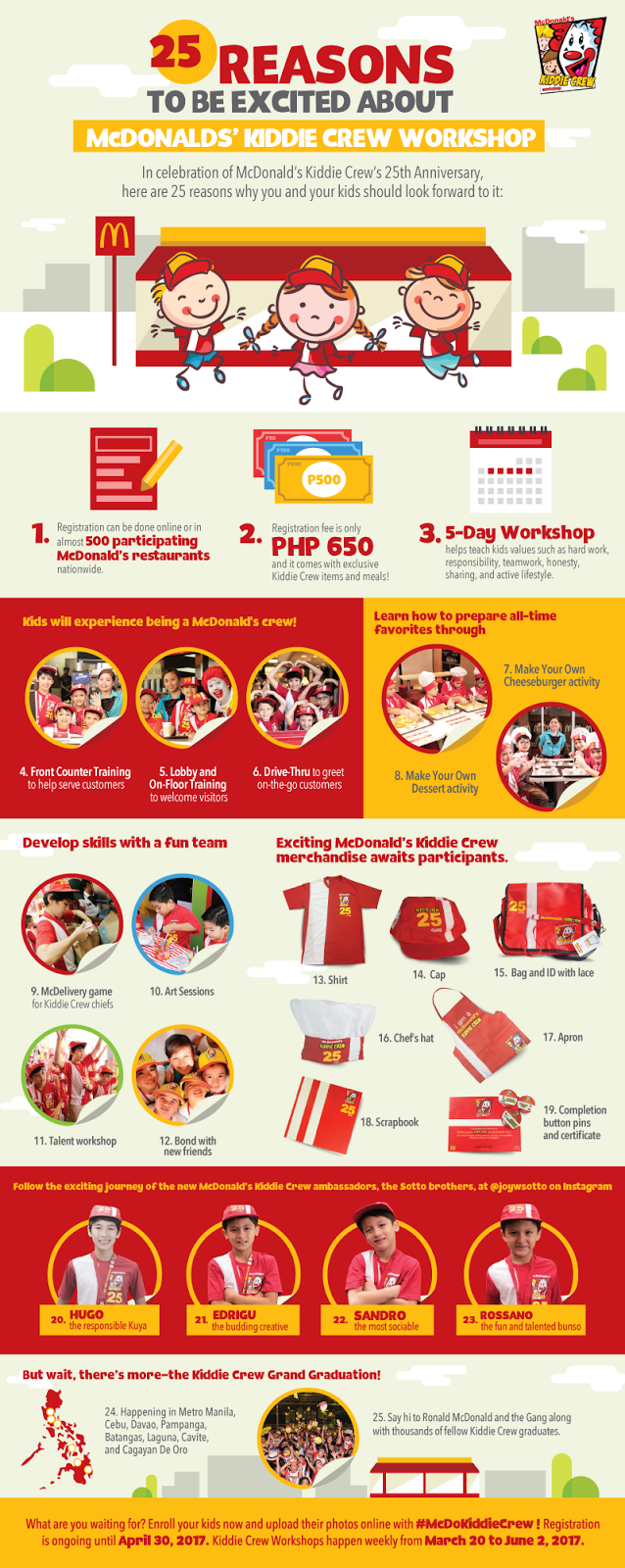 Infographics for McDonald's Kiddie Crew Workshop