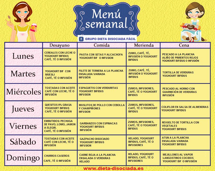 Dieta disociada embutido vegetal