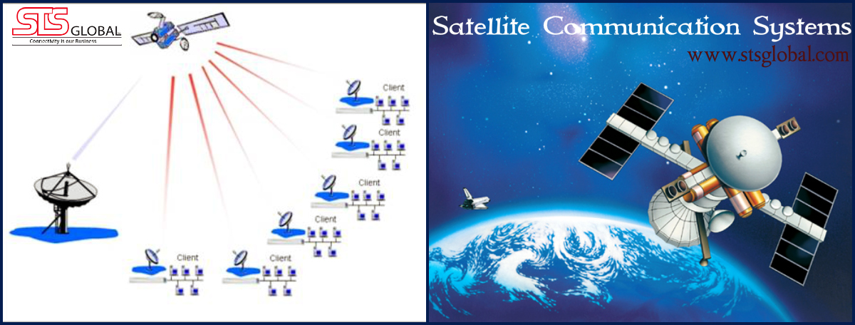 satellite networks Unfortunately, however, tracking the satellite communications industry is a and iridium satellite networks, which are steadily moving into packet.