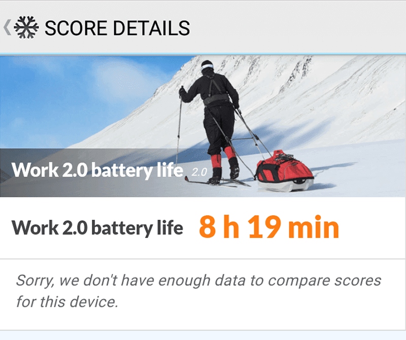 Above-average battery performance