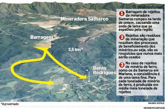 Us 5 Billion Settlement Offer For Iron Ore Waste Water Dam