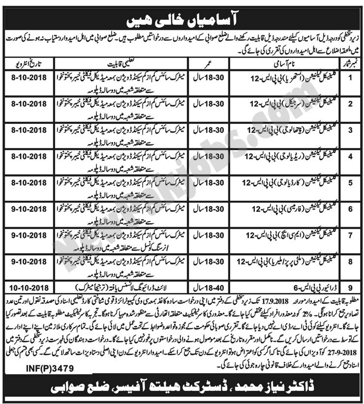 District Health Authority Swabi latest Vacancies