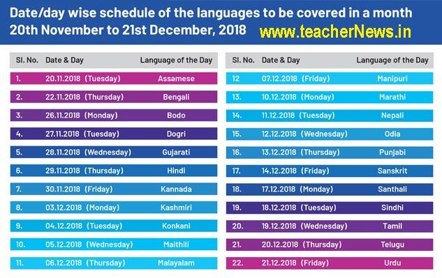 Bharat Shreshtha Bharat Activities Day Wise Schedule