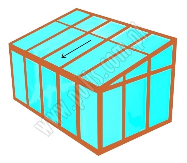 ogrody zimowe, dachy jednospadowe, dachy orańżerii,